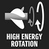HIGH ENERGY ROTATION